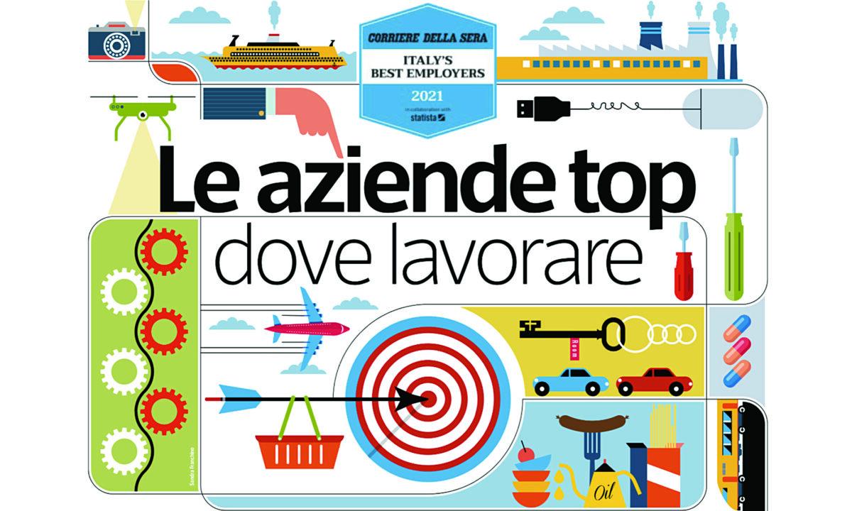 """LE AZIENDE TOP DOVE LAVORARE, PFE è classificata al 12° posto nella categoria dei servizi. Lo attesta il Corriere della Sera """"ITALY'S BEST EMPLOYERS 2021""""."""